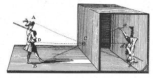 Camera ottica, o Camera oscura